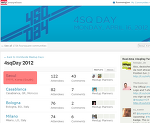 2012 #4sqday global community leader board Seoul #1위 #4sqkr