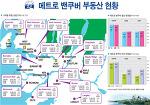 메트로 밴쿠버 부동산 현황 (2017년10월 기준)