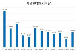 태양의 후예 김지원의 GiGA IoT 홈캠 그리고 GiGA 사물인터넷 종류들