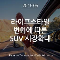 MAY.2016_라이프스타일 변화에 따른 SUV 시장확대