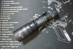 Surefire EDCL1-T Flashlight