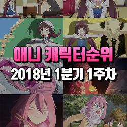 [2018년 1분기 애니] 일본 애니메이션 속 인기 추천 캐릭터 순위 TOP10 : 1주차