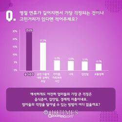 추석 10일 연휴, 주부 걱정 1위는 '음식 준비'