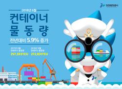 [인포그래픽] 인천항 2018년 6월 컨테이너 물동량 전년 대비 5.9% 증가