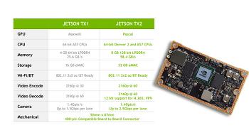 엔비디아 JETSON TX2 발표. (테그라 X2)