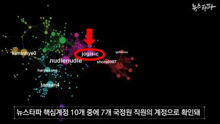 자유총연맹을 사랑한 국정원 트위터 계정