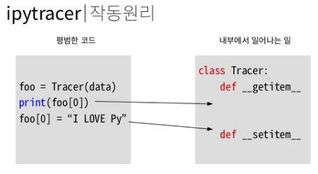 [이한] 알고리즘 시각화 라이브러리 ipytracer 개발기