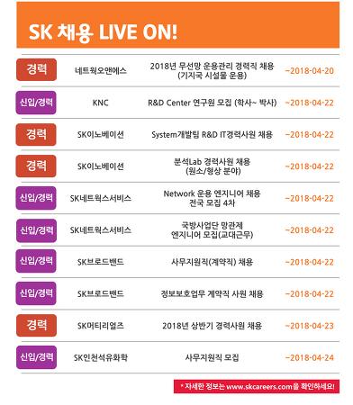SK그룹 채용 4월 3주차