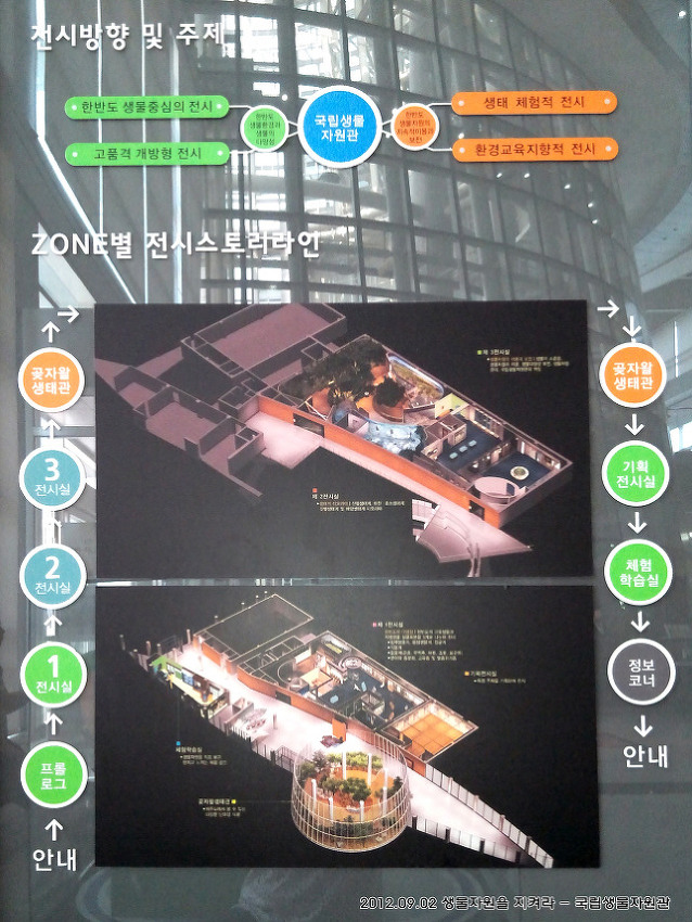 생물자원을 지켜라 <국립생물자원관> - 인천