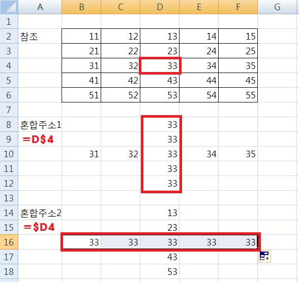 엑셀, 엑셀 2007, Excel, 엑셀강의, 엑셀강좌, 엑셀공부, 워크시트, 시트, Sheet, 셀, cell, 엑셀기초, 엑셀사이트, 스프레드시트, 상대주소, 절대주소, 혼합주소, F4, 주소지정방식, 주소지정, 주소, 채우기 핸들, 채우기, $기호, 주소변환