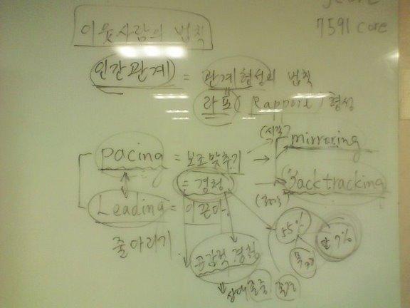 강남청년교회 2009-06-07