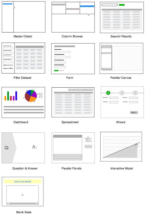 12가지 웹 페이지 패턴