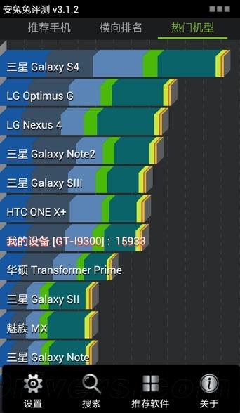 유출된 삼성 갤럭시 S4 벤치마크