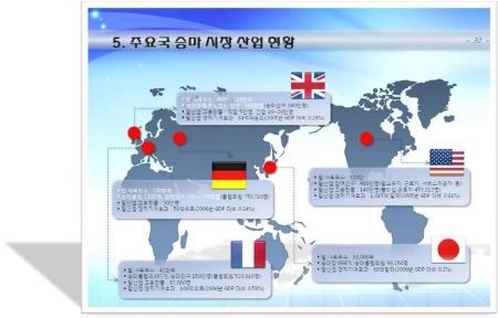 테마파크 개발 사업계획서) 테마파크 조성 사업계획서, 투자제안서 /아하라한's 포토폴리오/