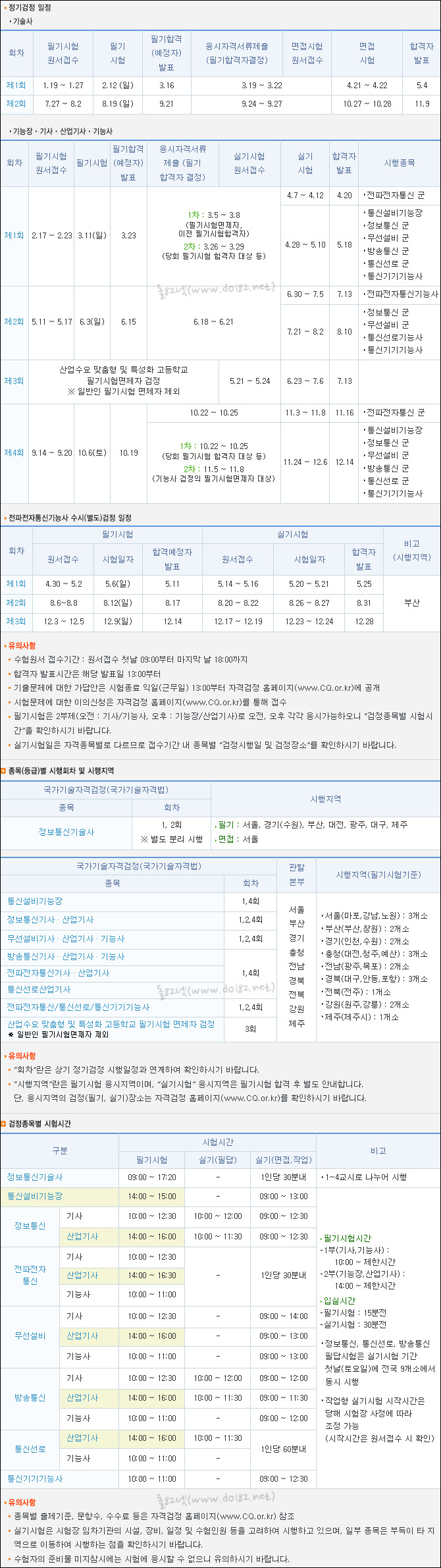 2012년도 한국방송통신전파진흥원 국가기술자격검정 시험일정