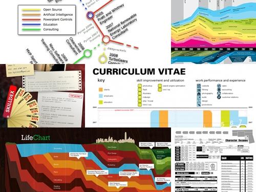 독특하고 창의성이 돋보이는 이력서 디자인(Resume Design) 사례
