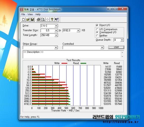 샌디스크 익스트림 SSD 240GB ATTO 디스크 벤치마크