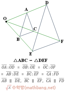 닮음의 위치에 있는 두 도형의 성질