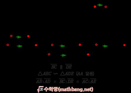 삼각형에서 평행선과 선분의 길이의 비 증명