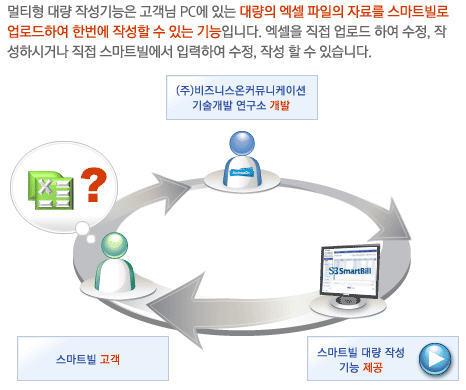 [고객 제안에 의해 구현된 대량작성 기능]