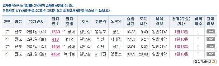 2011년 설 연휴 기차표 예약 도전 성공