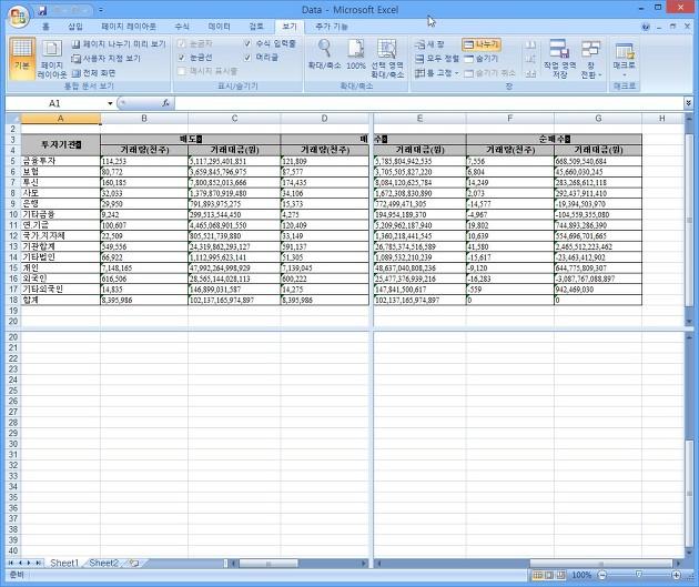 엑셀, 엑셀 2007, Excel, 엑셀강의, 엑셀강좌, 엑셀공부, 워크시트, 시트, Sheet, 셀, cell, 엑셀기초, 엑셀사이트, 스프레드시트, 여러 개의 창, 엑셀 창, 새창, 모두정렬, 나누기, 엑셀 창 두개 띄우기, 듀얼모니터, 리본메뉴, 창 그룹, 바둑판식, 가로, 세로, 계단식, 윈도우키, 바로가기
