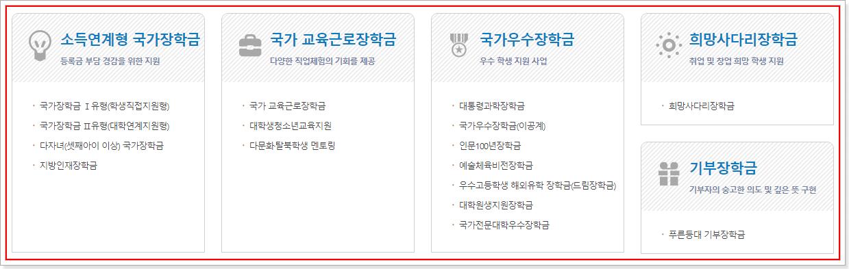 한국장학재단 장학금의 종류