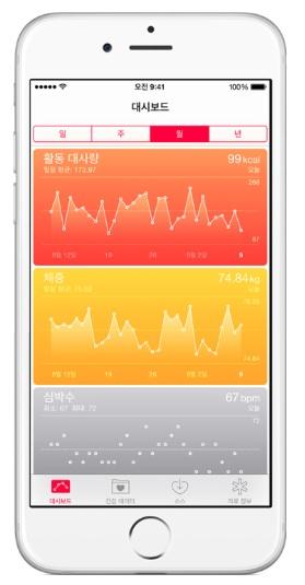 iOS8 건강
