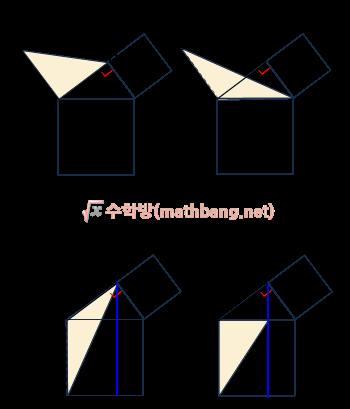 피타고라스의 정리 증명 - 유클리드의 증명 2