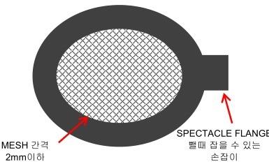 Gasket Filter