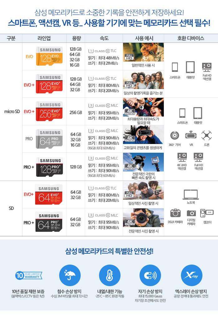 삼성 메모리카드 종류 알아보기