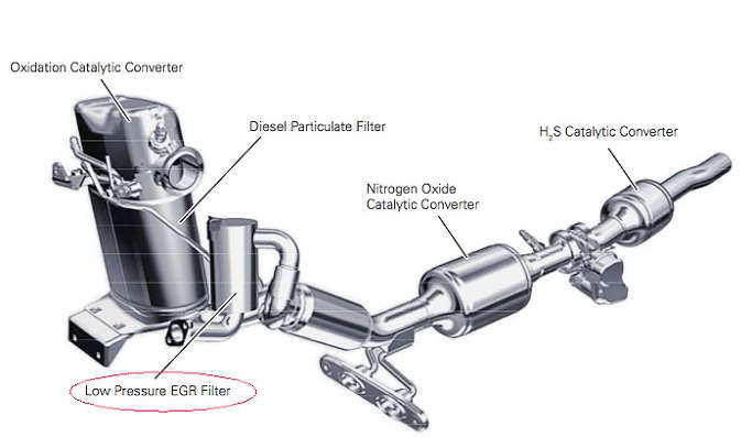 vw tdi exhaust pressure control valve location