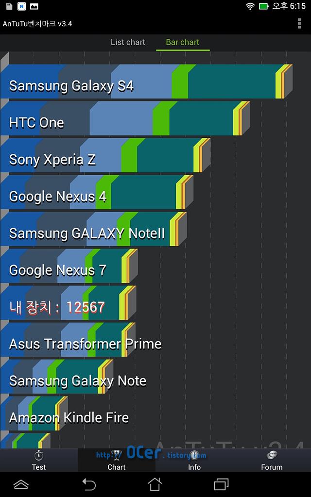 넥서스7 2세대, 넥서스7, 아수스, ME173X, MEMOPAD HD7, OCER, ocer리뷰, PC, pc리뷰, 리뷰, 미모패드 HD7, ASUS, 아수스 태블릿PC, 에이수스, 이슈, 타운뉴스, 타운리뷰, 타운포토, 태블릿, 태블릿PC, Asus, It, IT뉴스, IT리뷰, 사진, 스마트폰