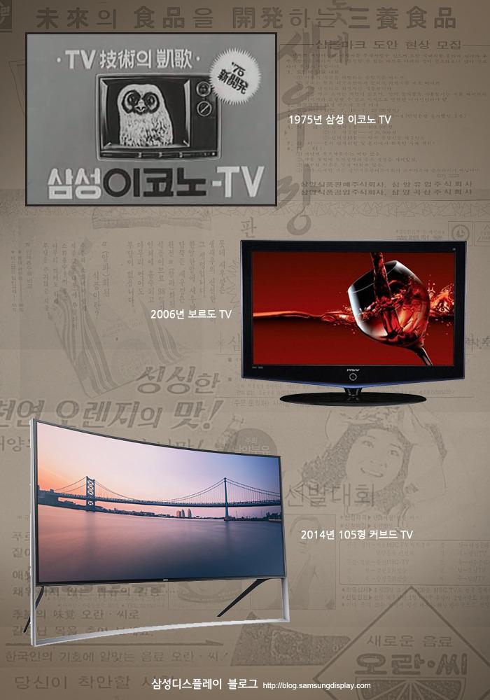 삼성디스플레이 블로그
