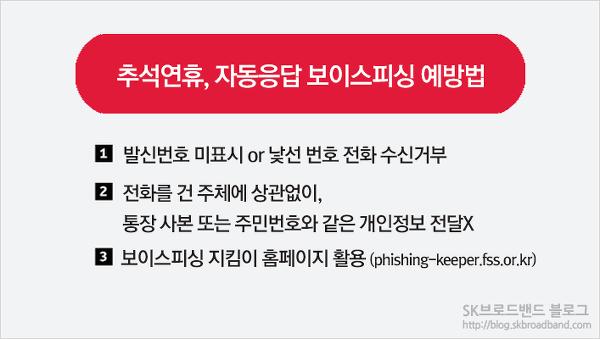 추석연휴, 자동응답 보이스피싱 예방법