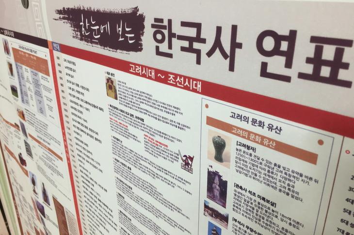 한눈에 보는 한국사 연표 현수막 역사공부