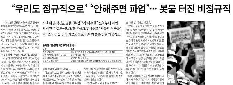 문재인 '비정규직 제로' 약속을 새정부 흠집내기로 둔갑시킨 조선일보의 속내