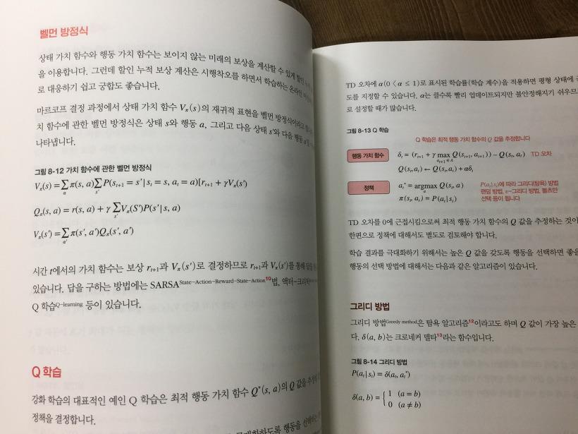 처음 배우는 인공지능 수학공식