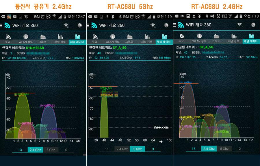 ASUS AC-RT68U 채널 비교