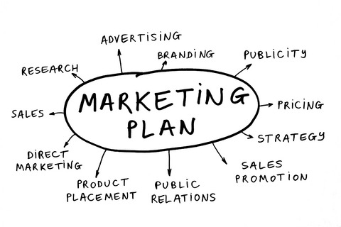 Essay internet marketing strategy