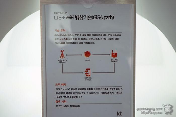 wis, 2015, 코엑스, kt, 부스, 5g, 기가패스, giga, path