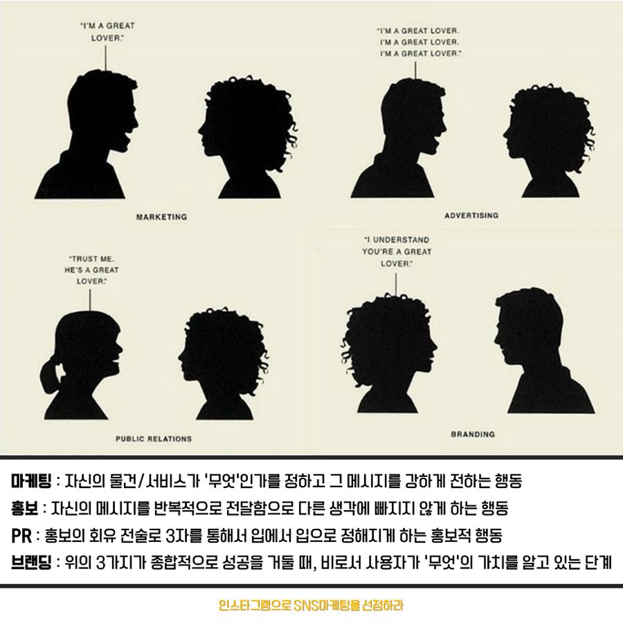 인스타그램으로 SNS마케팅을 선점하라 인용 이미지