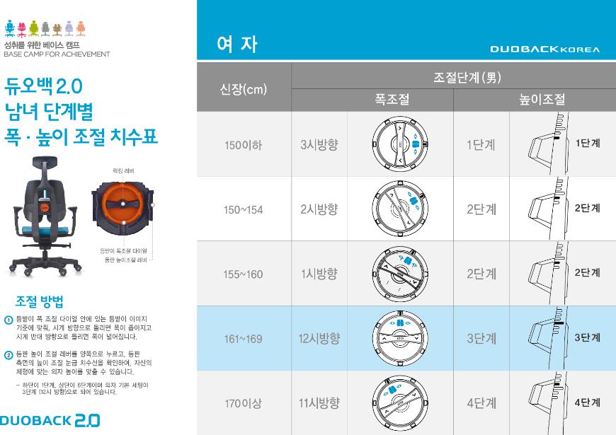 듀오백 2.0 의자 등받이 폭과 높이 조절 치수표