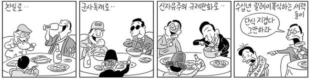 한국에서의 신자유주의 20년
