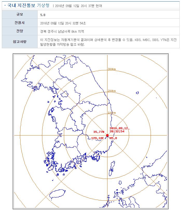 경주 지진, 한국 대지진의 예고?