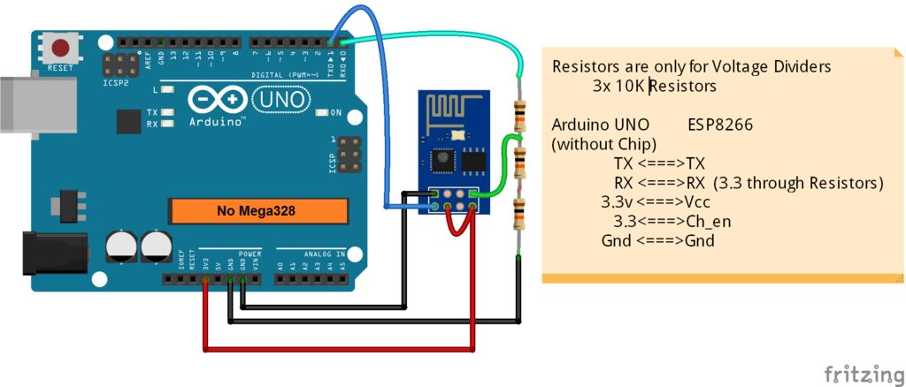 Putty arduino esp connection