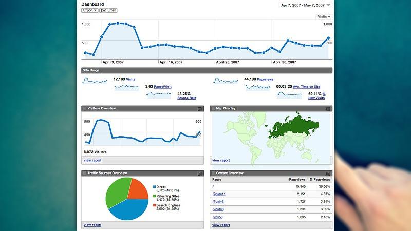 사진: 구글 애널리틱스의 웹로그 기록은 그래프와 표로 통계 분석을 할 수 있다.