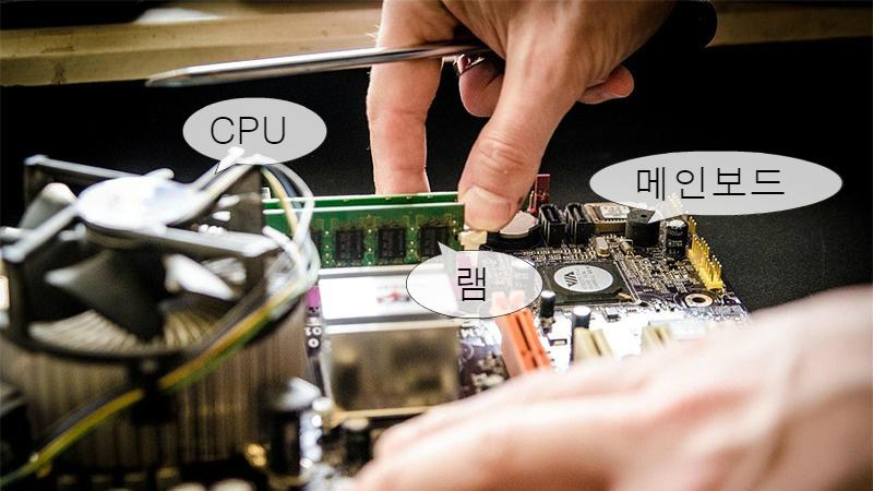 사진: 메인보드에 CPU와 램을 설치 중인 모습.