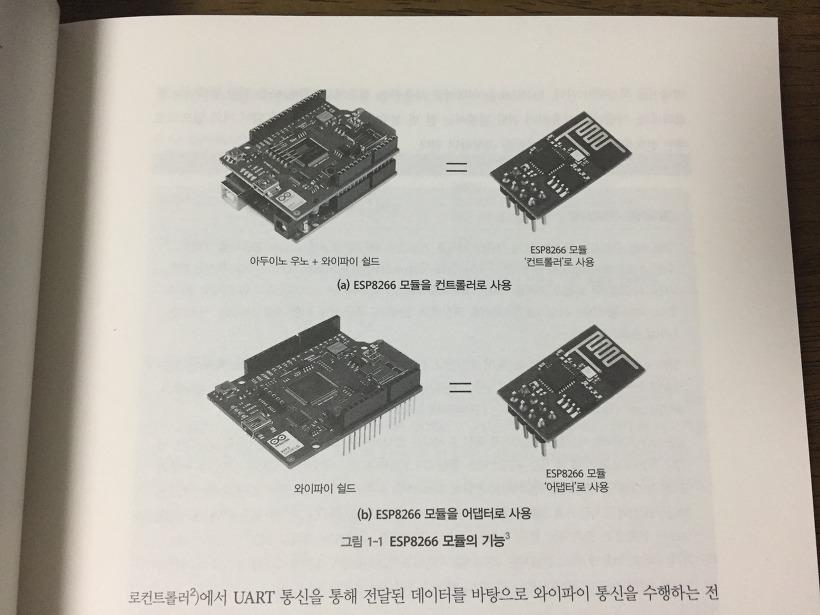 ESP8266 모듈