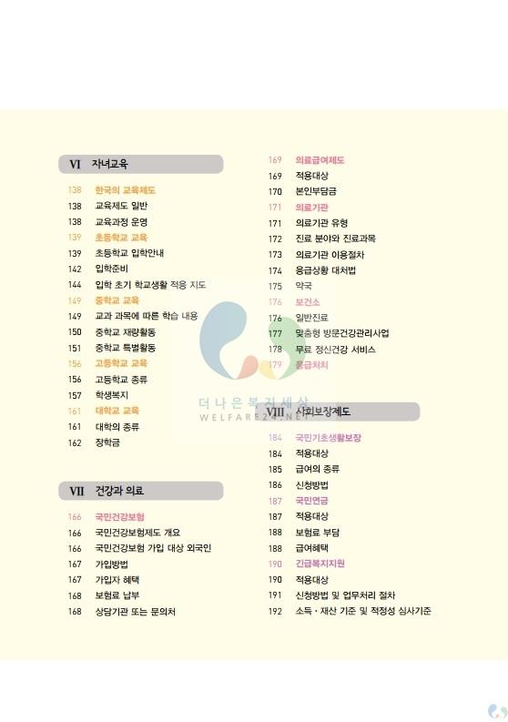 외국인을 위한 한국생활 가이드북.pdf_page_4